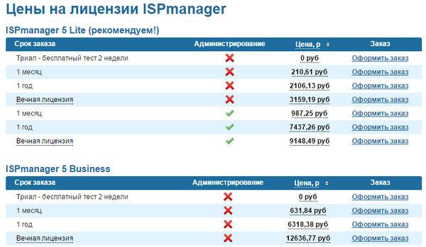 Цены на лицензии ISPmanager в ipslicense.ru